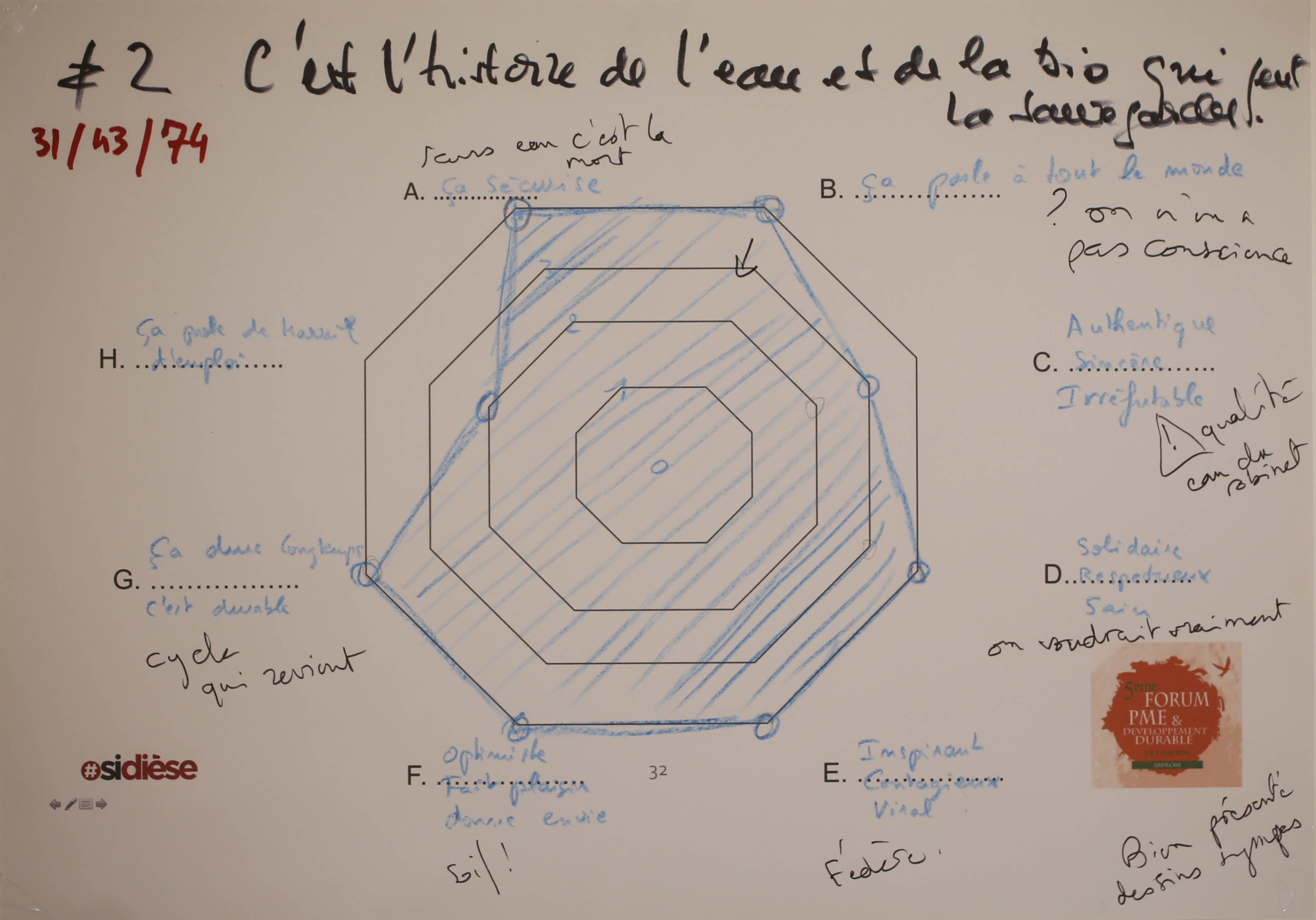 2 - Evaluation Histoire de l eau