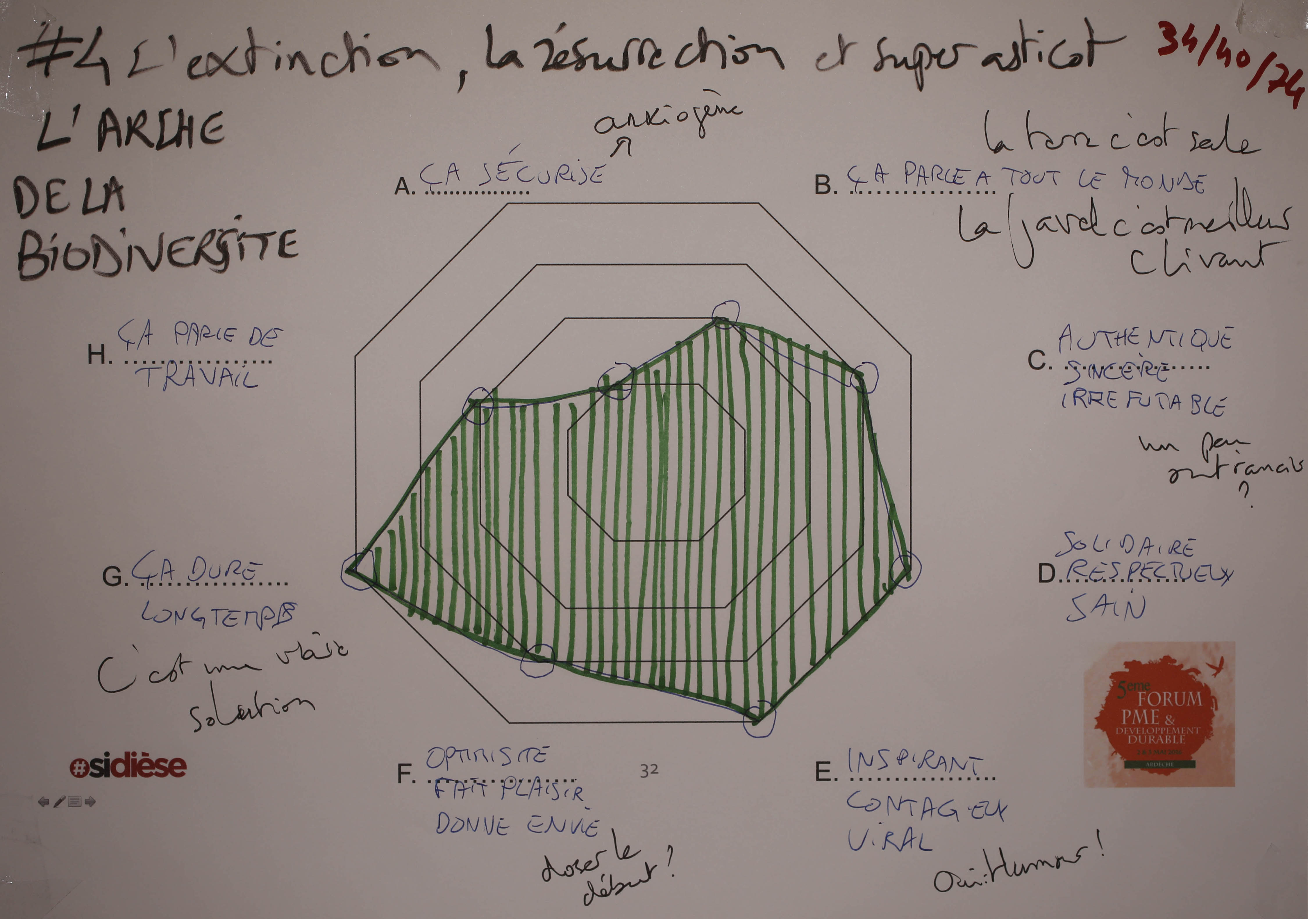 4 - Evaluation L Arche de la Biodiversite